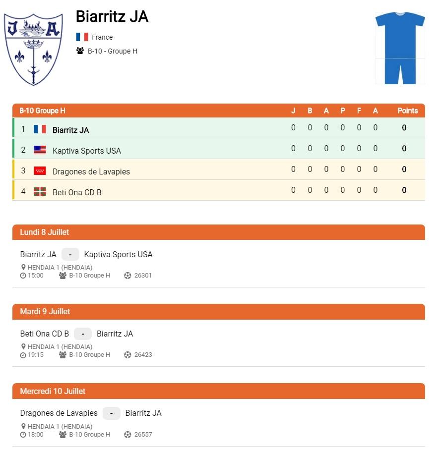 Calendrier H Cup.Jab Football Quatre Equipes De La Jab A La Donosti Cup 2019